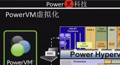 Power黑科技之本固枝荣的PowerVM虚拟化
